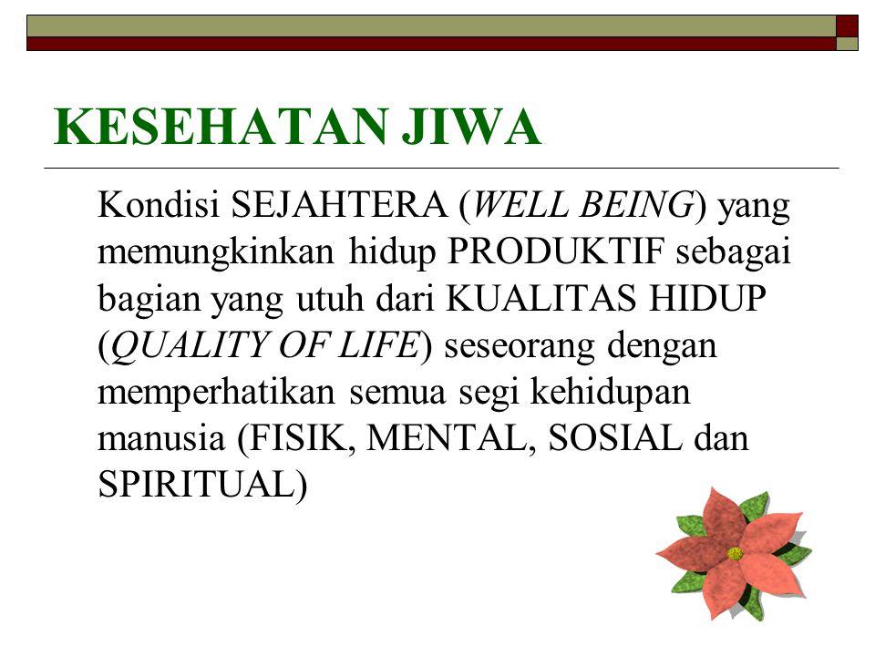 KESEHATAN JIWA Kondisi SEJAHTERA (WELL BEING) yang memungkinkan hidup PRODUKTIF sebagai bagian yang utuh dari KUALITAS HIDUP (QUALITY OF LIFE) seseora