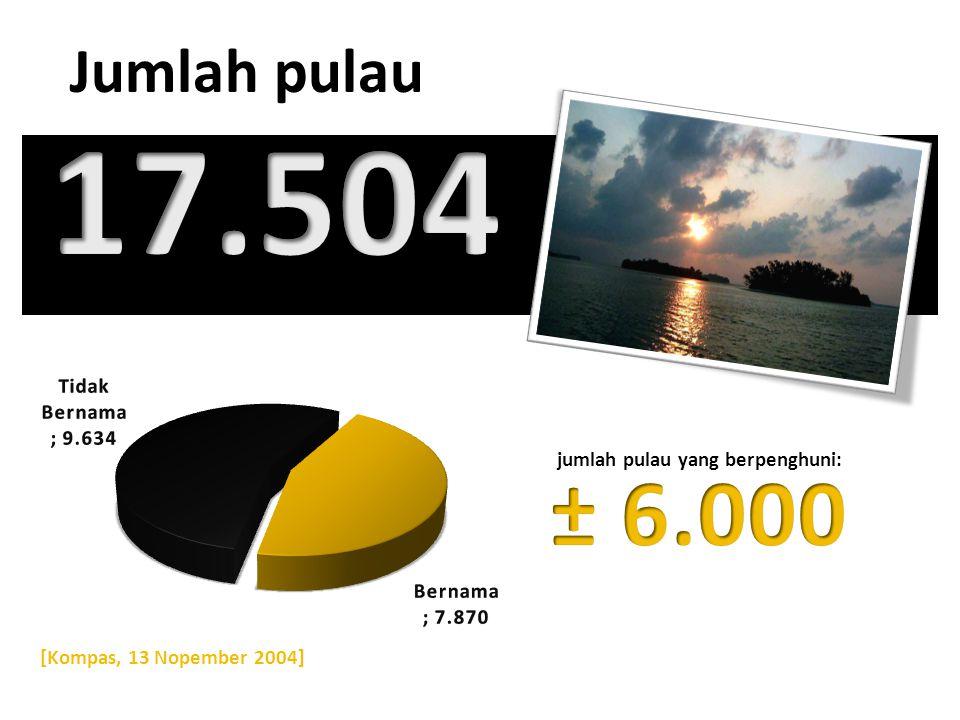 Jumlah pulau jumlah pulau yang berpenghuni: [Kompas, 13 Nopember 2004]