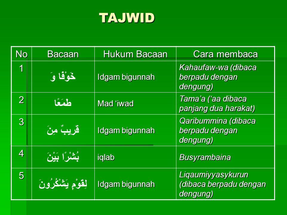 NoBacaan Hukum Bacaan Cara membaca 1 خَوْفًا وَ Idgam bigunnah Kahaufaw-wa (dibaca berpadu dengan dengung) 2 طَمَعًا Mad 'iwad Tama'a ('aa dibaca panjang dua harakat) 3 قَرِيبٌ مِنَ Idgam bigunnah Qaribummina (dibaca berpadu dengan dengung) 4 بُشْرًا بَيْنَiqlabBusyrambaina 5 لِقَوْمٍ يَشْكُرُونَ Idgam bigunnah Liqaumiyyasykurun (dibaca berpadu dengan dengung) TAJWID TAJWID