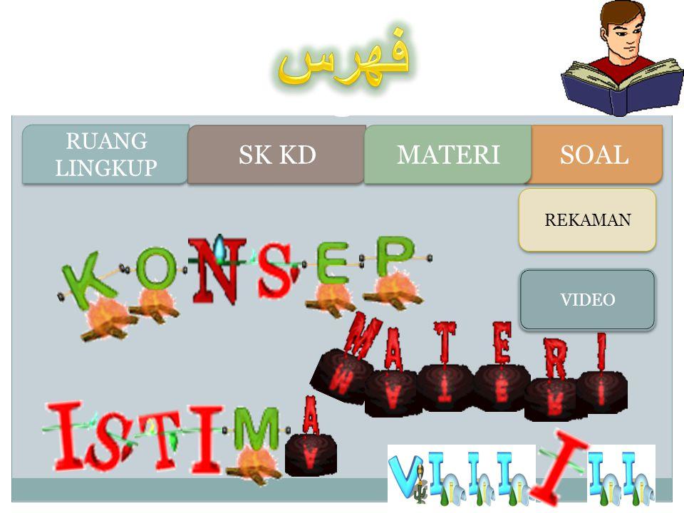 الدرس الثامن Kompetensi dasar: Merespon gagasan yang terdapat pada wacana lisan atau dialog sederhana tentang: الساعة - النشاطات في المدرسة - النشاطات