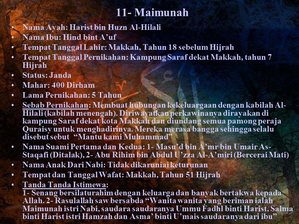 11- Maimunah Nama Ayah: Harist bin Huzn Al-Hilali Nama Ibu: Hind bint A'uf Tempat Tanggal Lahir: Makkah, Tahun 18 sebelum Hijrah Tempat Tanggal Pernik