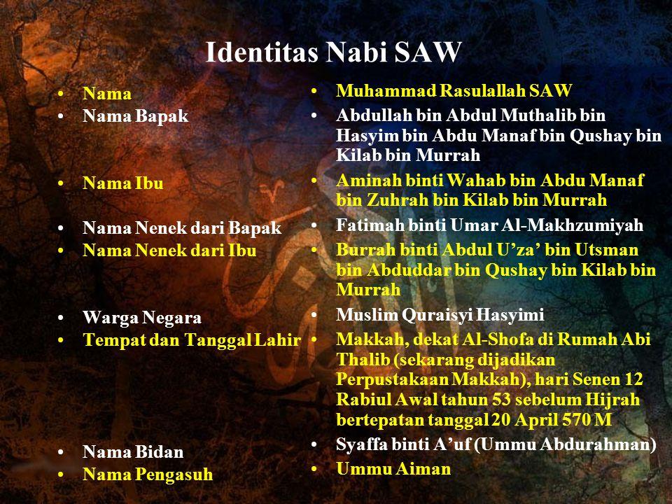 Nama Penyusu Tempat dan Tanggal Diutus Tempat dan Tanggal Wafat Jenis Kelamin Agama Alamat Pekerjaan 1- Stuaibah Al-Aslamiyah (Budak Abu Lahab) 2 – Halimah binti Abi Dhuaib Al- Sa'diyyah (Istri Harist bin Abdul U'zza) Goa Hira, Makkah 27 Ramadhan 13 Sebelum Hijrah (17 Agustus 609M) Madinah 12 Rabiul Awal 11 H bertepatan tanggal 6 Juni 632M Pemimpin Laki Laki Pemimpim Muslimin Makkah dan Madinah, Masjid Nabawi 1-Pengembala domba di masa kecil 2- Pedagang sampai usia 40 tahun 3- Rasul dan Nabi sebagai rahmat bagi alam semesta