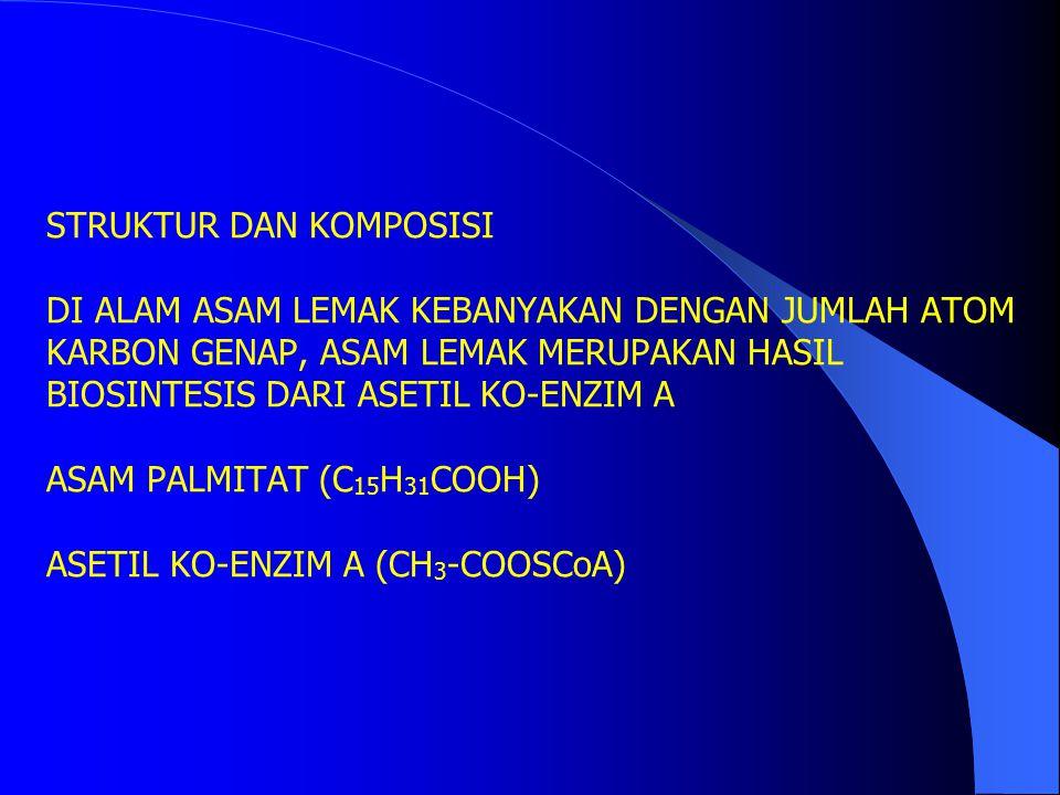 ASAM LEMAK TERDIRI DARI ASAM LEMAK JENUH (SATURATED FATTY ACID) (TL 0 C) ASAM BUTIRAT (BUTYRIC ACID)C3H7COOH ASAM KAPROAT (CAPROIC ACID)C5H11COOH (-2 0 C) ASAM KAPRILIK (CAPRYLIC ACID)C7H15COOH (17 0 C) ASAM KAPRAT (CAPRIC ACID)C9H19COOH (31 0 C) ASAM LAURAT (LAURIC ACID)C11H23COOH (44 0 C) ASAM MIRISTAT (MYRISTIC ACID)C13H27COOH (54 0 C)