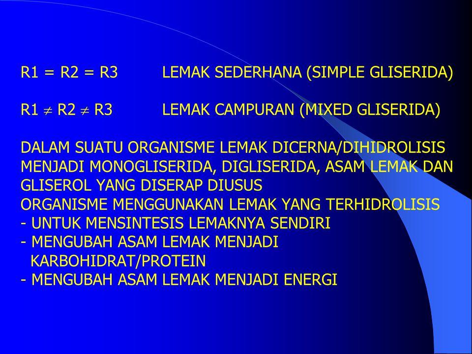 R1 = R2 = R3LEMAK SEDERHANA (SIMPLE GLISERIDA) R1  R2  R3LEMAK CAMPURAN (MIXED GLISERIDA) DALAM SUATU ORGANISME LEMAK DICERNA/DIHIDROLISIS MENJADI M