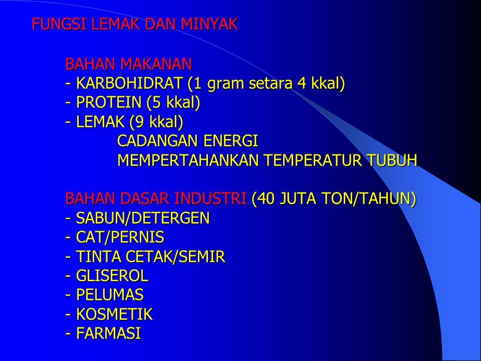 FUNGSI LEMAK DAN MINYAK BAHAN MAKANAN - KARBOHIDRAT (1 gram setara 4 kkal) - PROTEIN (5 kkal) - LEMAK (9 kkal) CADANGAN ENERGI MEMPERTAHANKAN TEMPERAT