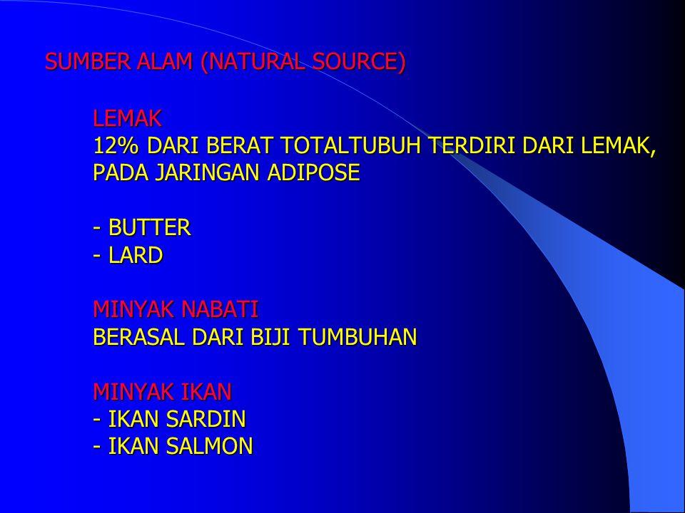 SUMBER ALAM (NATURAL SOURCE) LEMAK 12% DARI BERAT TOTALTUBUH TERDIRI DARI LEMAK, PADA JARINGAN ADIPOSE - BUTTER - LARD MINYAK NABATI BERASAL DARI BIJI