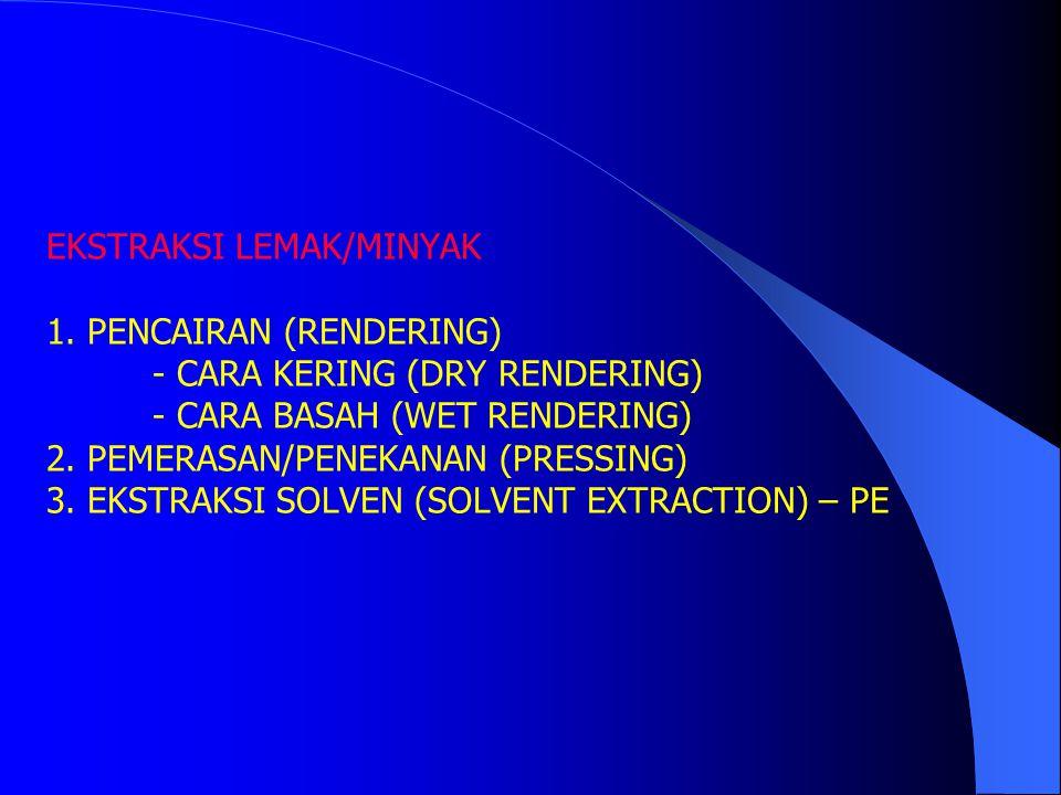 EKSTRAKSI LEMAK/MINYAK 1. PENCAIRAN (RENDERING) - CARA KERING (DRY RENDERING) - CARA BASAH (WET RENDERING) 2. PEMERASAN/PENEKANAN (PRESSING) 3. EKSTRA