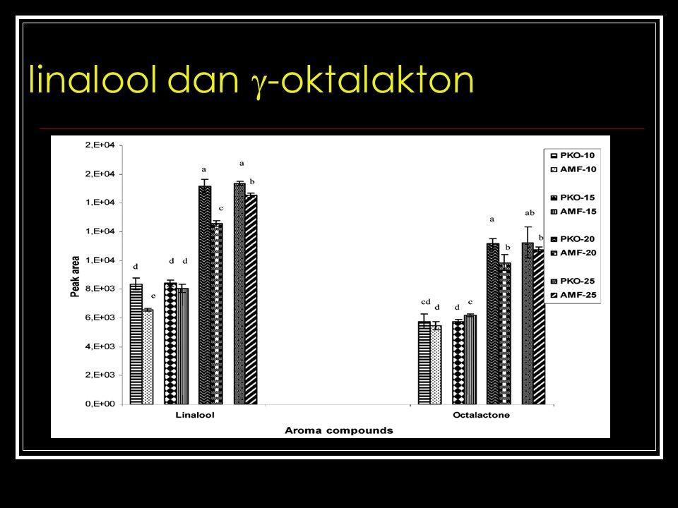 linalool dan  -oktalakton