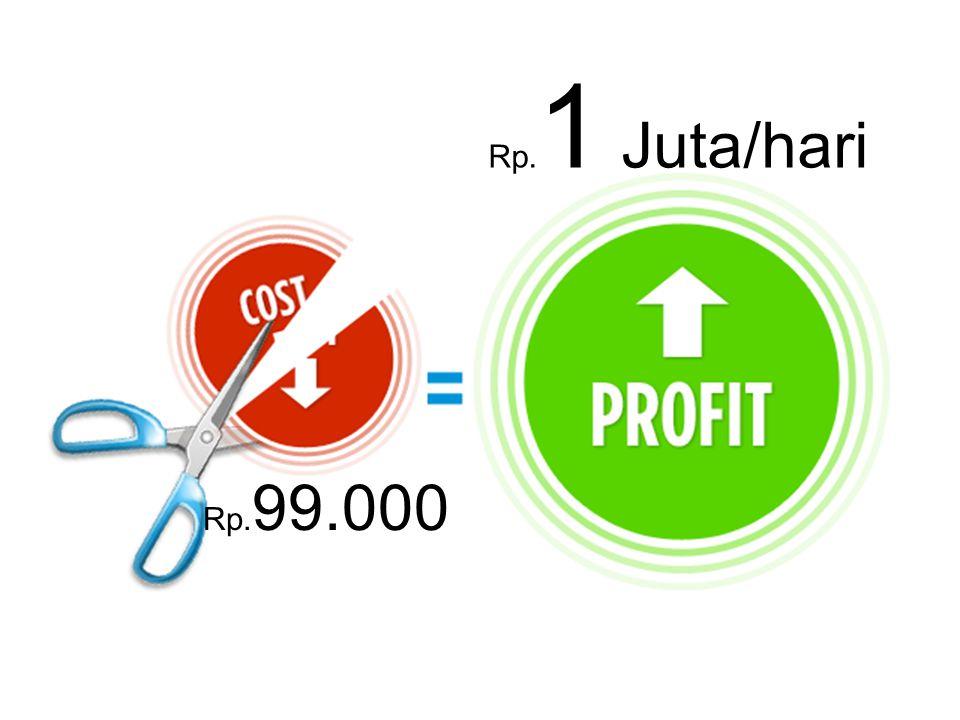 Modal Rp. 99.000 Bisa Dropship (tanpa stok barang) Tanpa Belanja Bulanan Income Puluhan Juta/bln