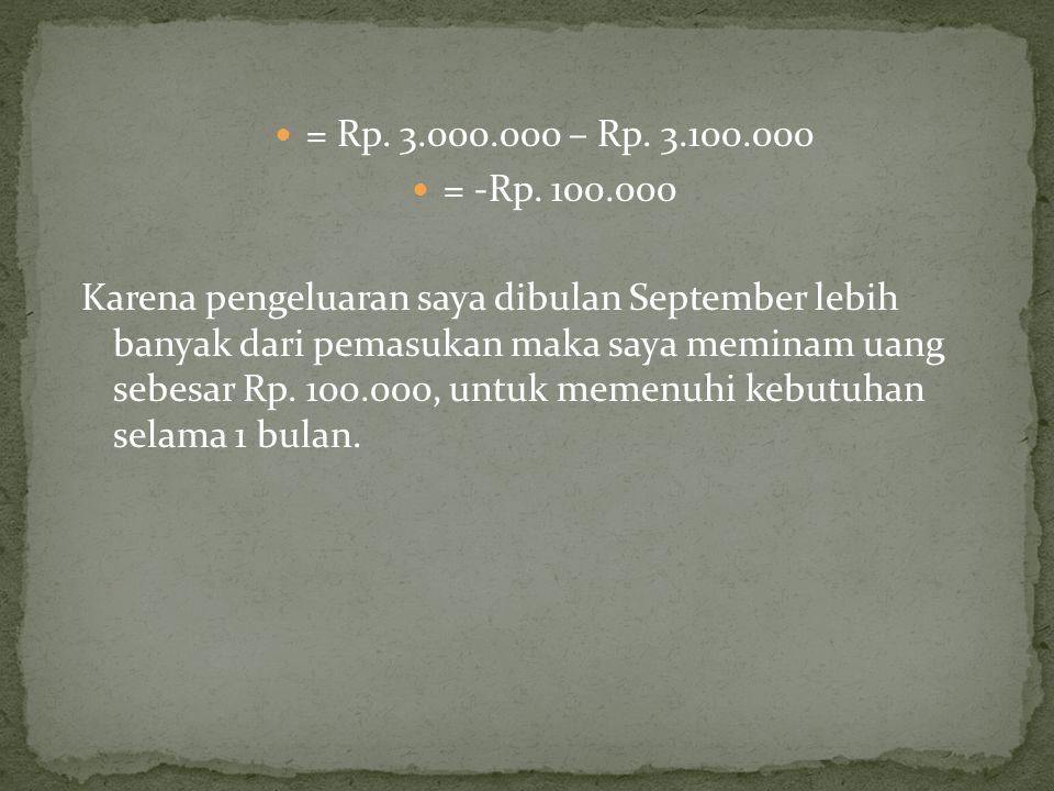 = Rp. 3.000.000 – Rp. 3.100.000 = -Rp. 100.000 Karena pengeluaran saya dibulan September lebih banyak dari pemasukan maka saya meminam uang sebesar Rp