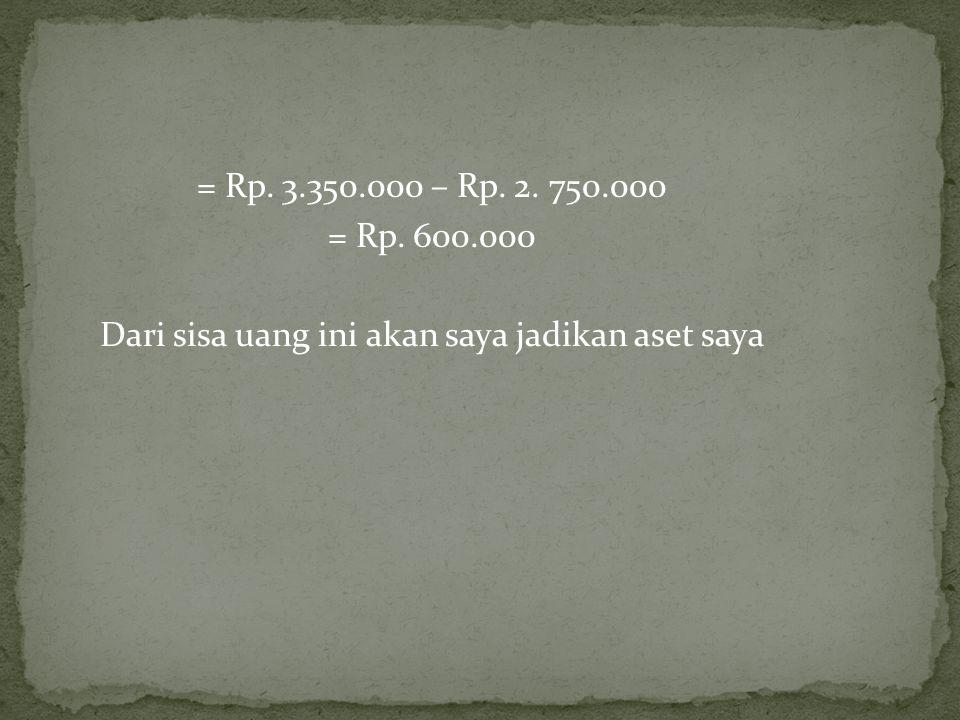 = Rp. 3.350.000 – Rp. 2. 750.000 = Rp. 600.000 Dari sisa uang ini akan saya jadikan aset saya