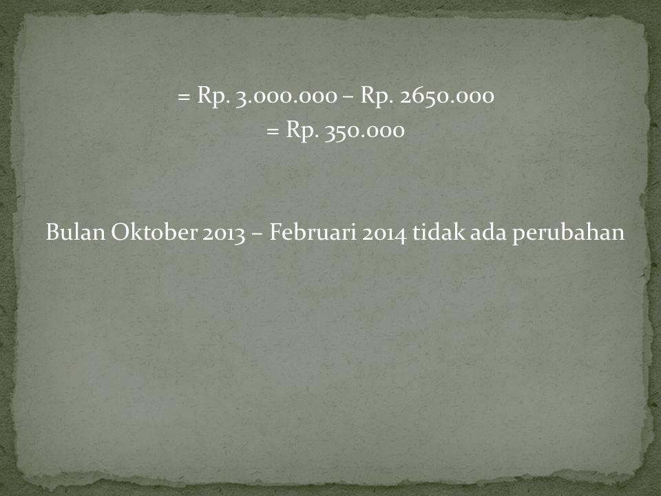 = Rp. 3.000.000 – Rp. 2650.000 = Rp. 350.000 Bulan Oktober 2013 – Februari 2014 tidak ada perubahan