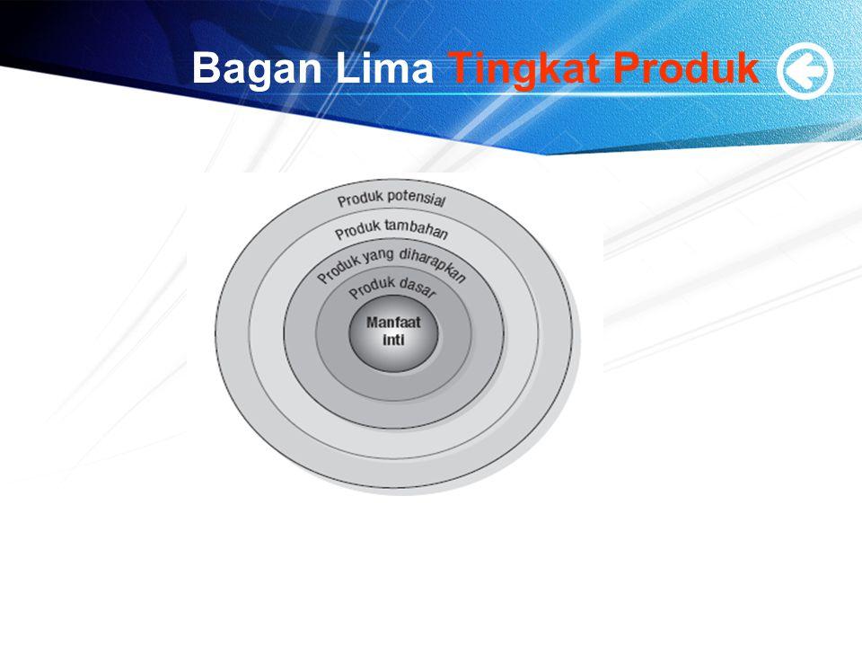 Panjang Lini Produk  Perusahaan ingin memperpanjang lini produk dengan tujuan: 1.Menciptakan lini produk untuk mendorong penjualan ke atas 2.Menciptakan lini produk yang memfasilitasi penjualan silang 3.Menciptakan lini produk yang terlindung dari peningkatan dan penurunan kondisi ekonomi