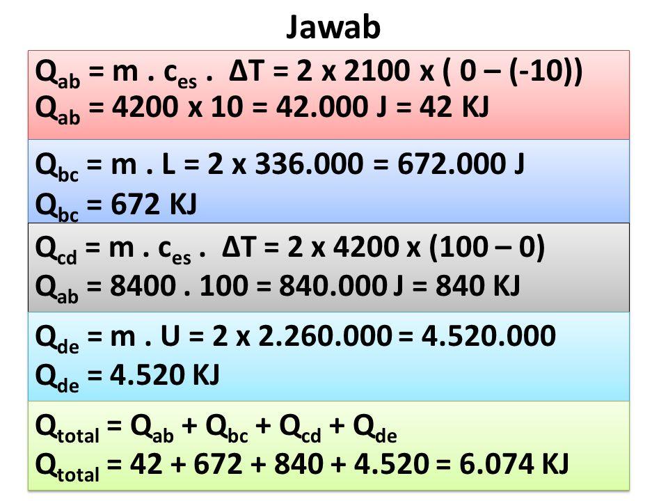 Jawab Q ab = m.c es. ΔT = 2 x 2100 x ( 0 – (-10)) Q ab = 4200 x 10 = 42.000 J = 42 KJ Q ab = m.