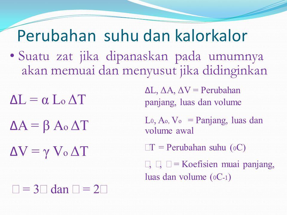 Perubahan suhu dan kalorkalor Suatu zat jika dipanaskan pada umumnya akan memuai dan menyusut jika didinginkan Δ L = α L o ΔT Δ A = β A o ΔT Δ V = γ V