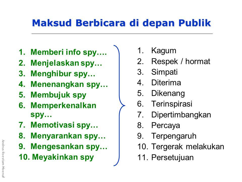 Maksud Berbicara di depan Publik 1.Memberi info spy….