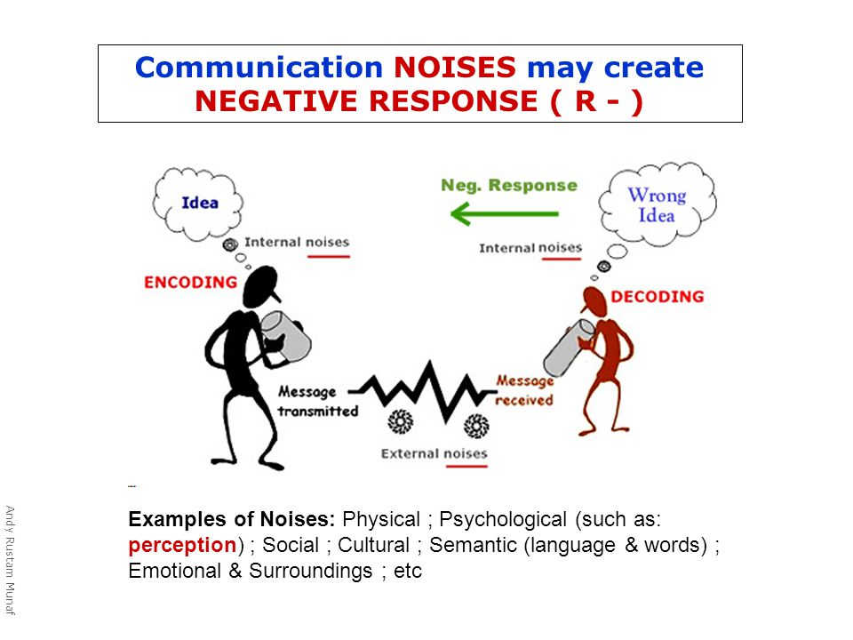 Communication NOISES may create NEGATIVE RESPONSE ( R - ) Examples of Noises: Physical ; Psychological (such as: perception) ; Social ; Cultural ; Semantic (language & words) ; Emotional & Surroundings ; etc Andy Rustam Munaf