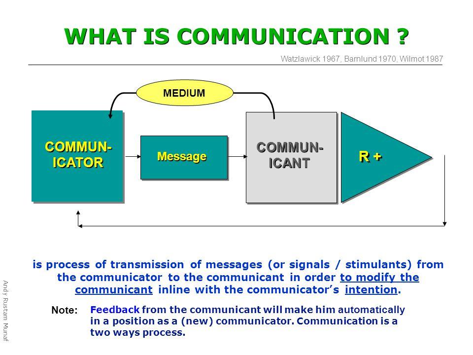 Komunikator Medium Komunikan Respon ?.