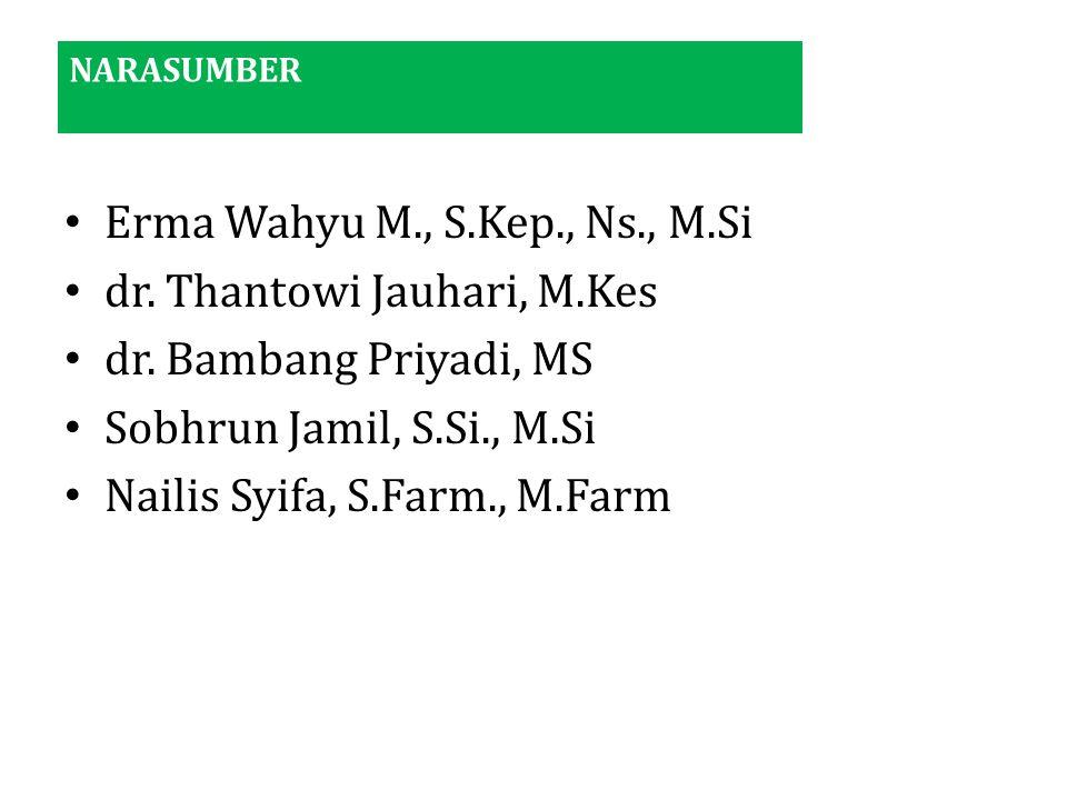 Erma Wahyu M., S.Kep., Ns., M.Si dr.Thantowi Jauhari, M.Kes dr.