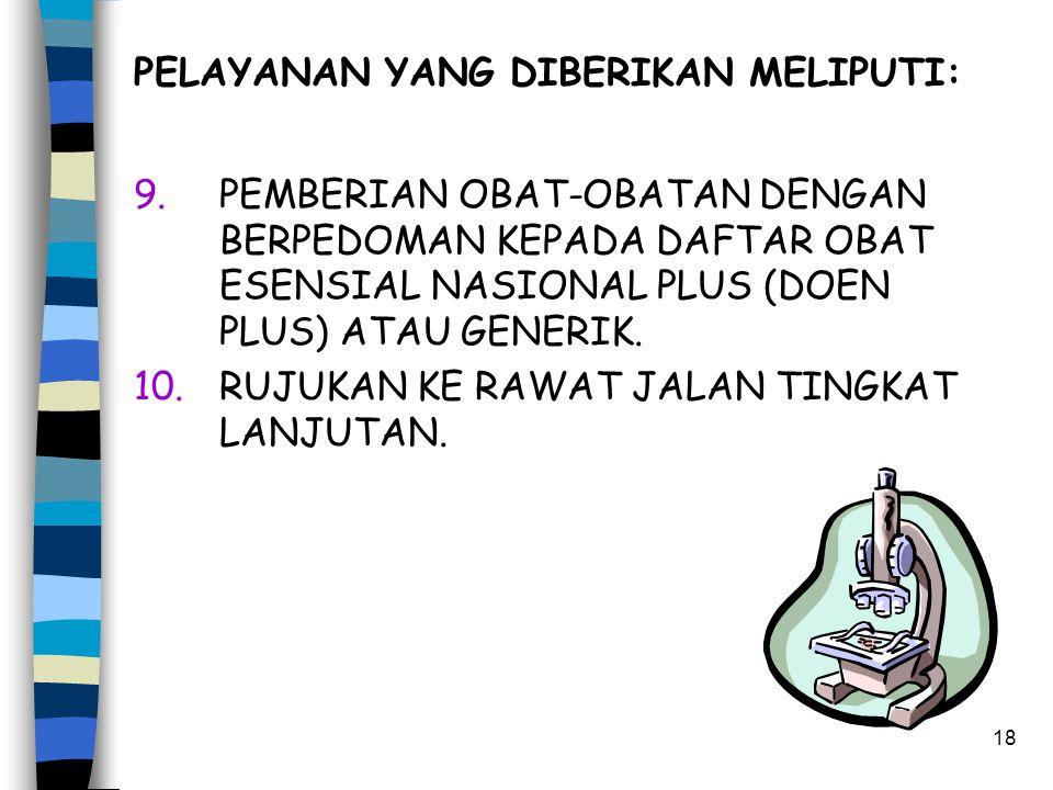 17 PELAYANAN YANG DIBERIKAN MELIPUTI: 4.IMUNISASI BAYI, ANAK DAN IBU HAMIL. 5.PEMERIKSAAN DAN PENGOBATAN DOKTER UMUM. 6.PEMERIKSAAN DAN PENGOBATAN DOK
