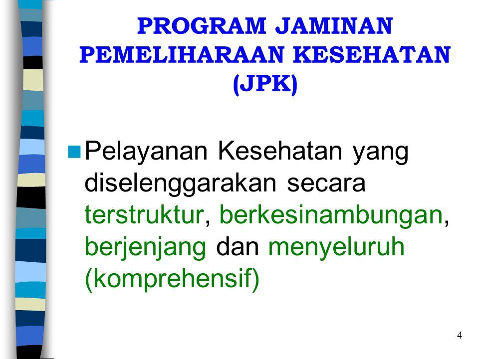 3 Merupakan perlindungan dasar terhadap kesehatan Tenaga kerja dan Keluarganya PROGRAM JAMINAN PEMELIHARAAN KESEHATAN (JPK)