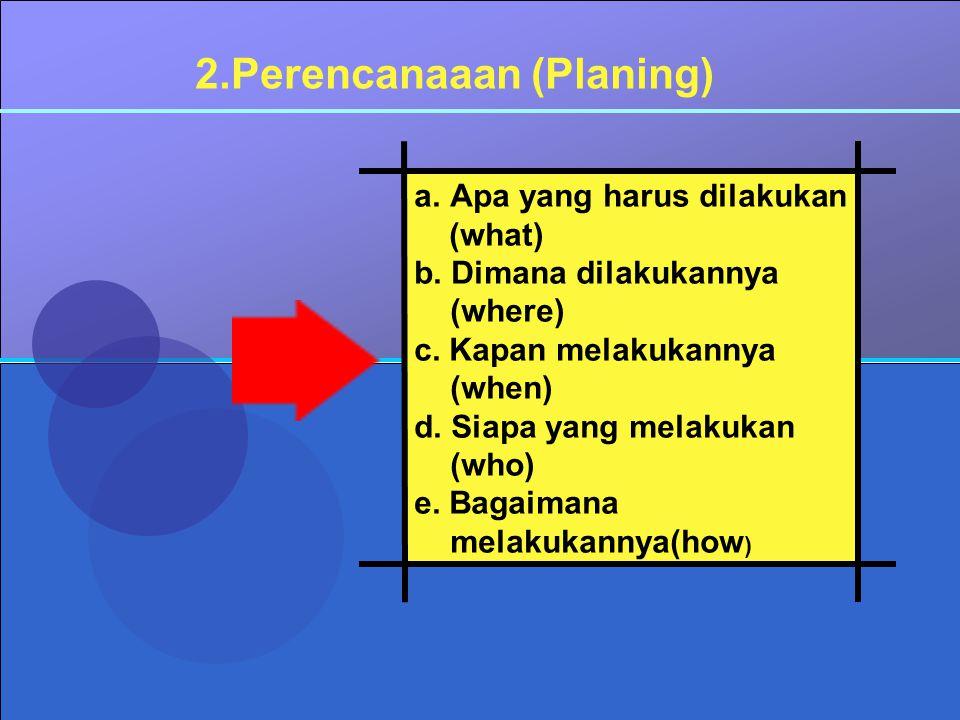 Pelaksanaan kegunaan penyuluh (komunikator) 1.Pengenalan keadaan, gambaran atau Atau stuasi a.Mempersiapkan dirinya untuk jadi penghubung/komunikator atau penyuluh yang baik b.