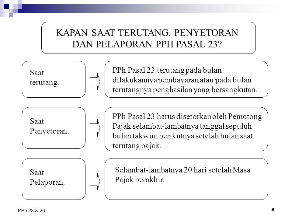 8 PPh 23 & 26 KAPAN SAAT TERUTANG, PENYETORAN DAN PELAPORAN PPH PASAL 23? PPh Pasal 23 terutang pada bulan dilakukannya pembayaran atau pada bulan ter