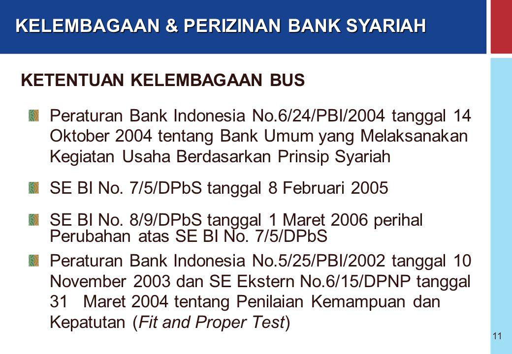 Bank Indonesia @ 2005 10 TIPE BANK SYARIAH DI INDONESIA BANK SYARIAH BUS BUK - UUS BPRSKPW S KC BA - UUS KELEMBAGAAN & PERIZINAN BANK SYARIAH
