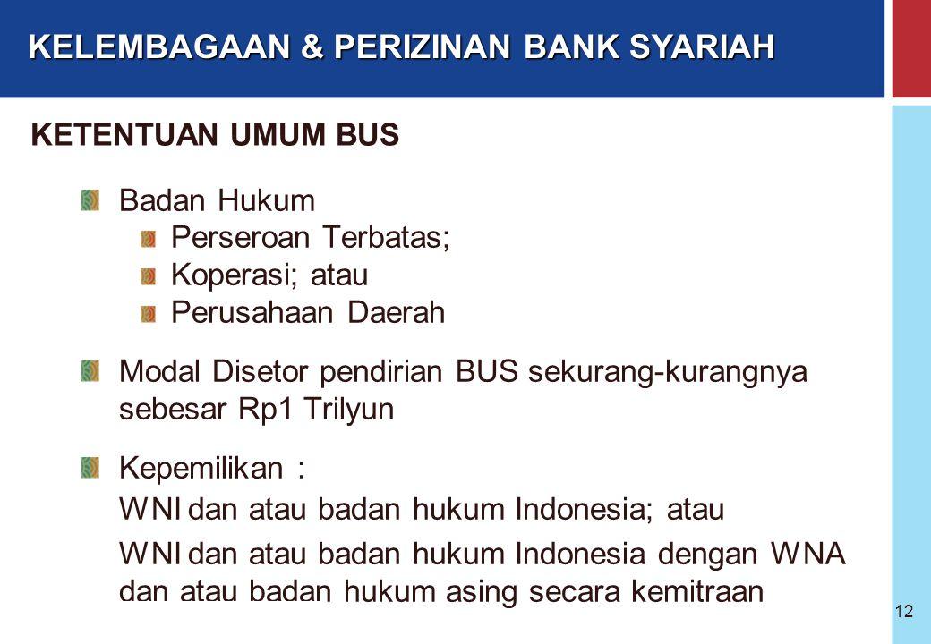 Bank Indonesia @ 2005 11 KETENTUAN KELEMBAGAAN BUS Peraturan Bank Indonesia No.6/24/PBI/2004 tanggal 14 Oktober 2004 tentang Bank Umum yang Melaksanak