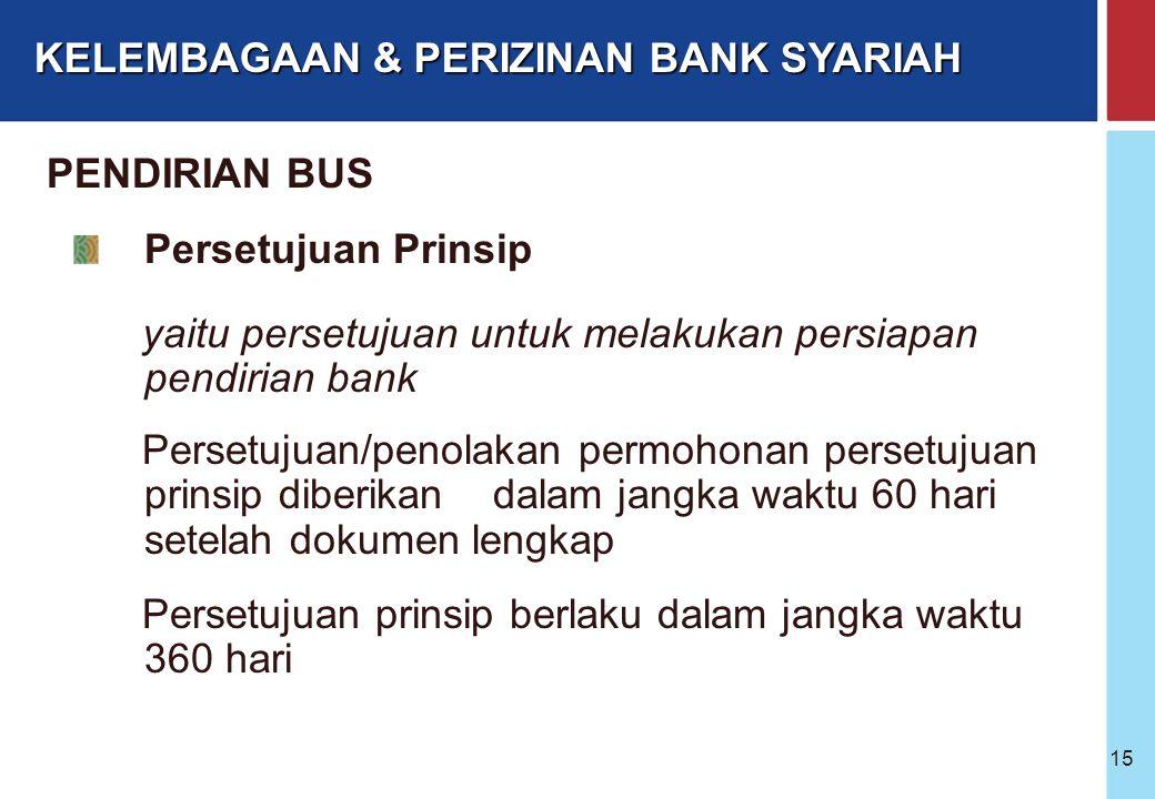 Bank Indonesia @ 2005 14 PENDIRIAN BUS KELEMBAGAAN & PERIZINAN BANK SYARIAH Pendirian Bank Bank Baru - Persetujuan Prinsip - Izin Usaha Konversi BUK 