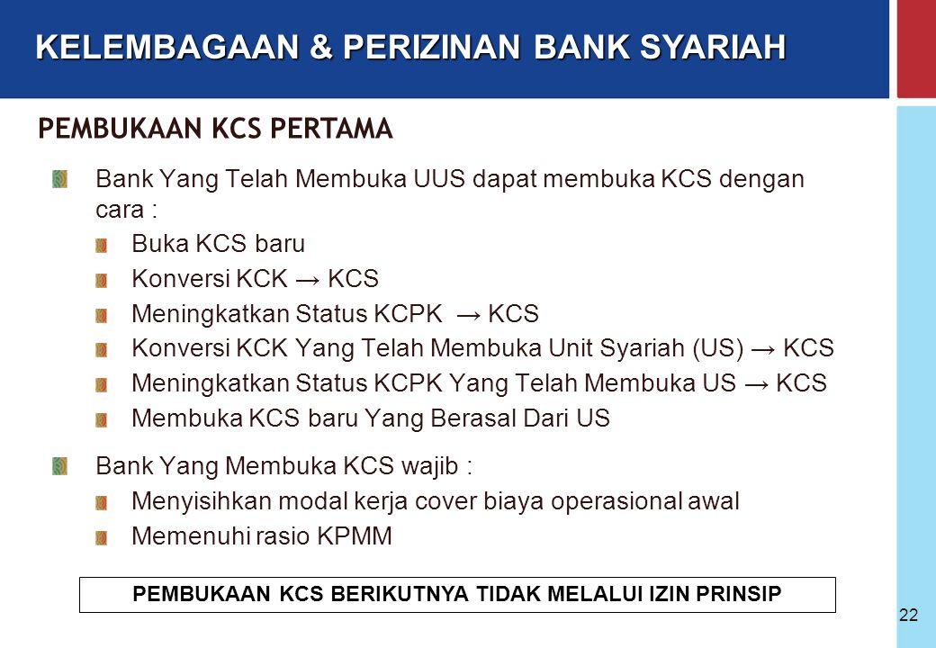 Bank Indonesia @ 2005 21 BOD DIVISI SYARIAH (UUS) DIVISI KC Konvensional KC Syariah STRUKTUR JARINGAN KANTOR UUS DIVISI KCP SyariahKK Syariah DIVISI K
