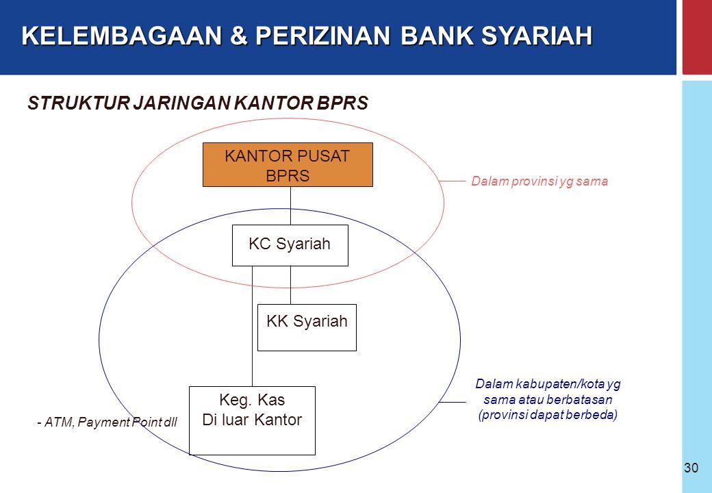 Bank Indonesia @ 2005 29 Izin Gubernur BI Masuk dalam Rencana Bisnis Bank Proses perizinan dilakukan 1 tahap (izin perubahan kegiatan usaha) Izin berl