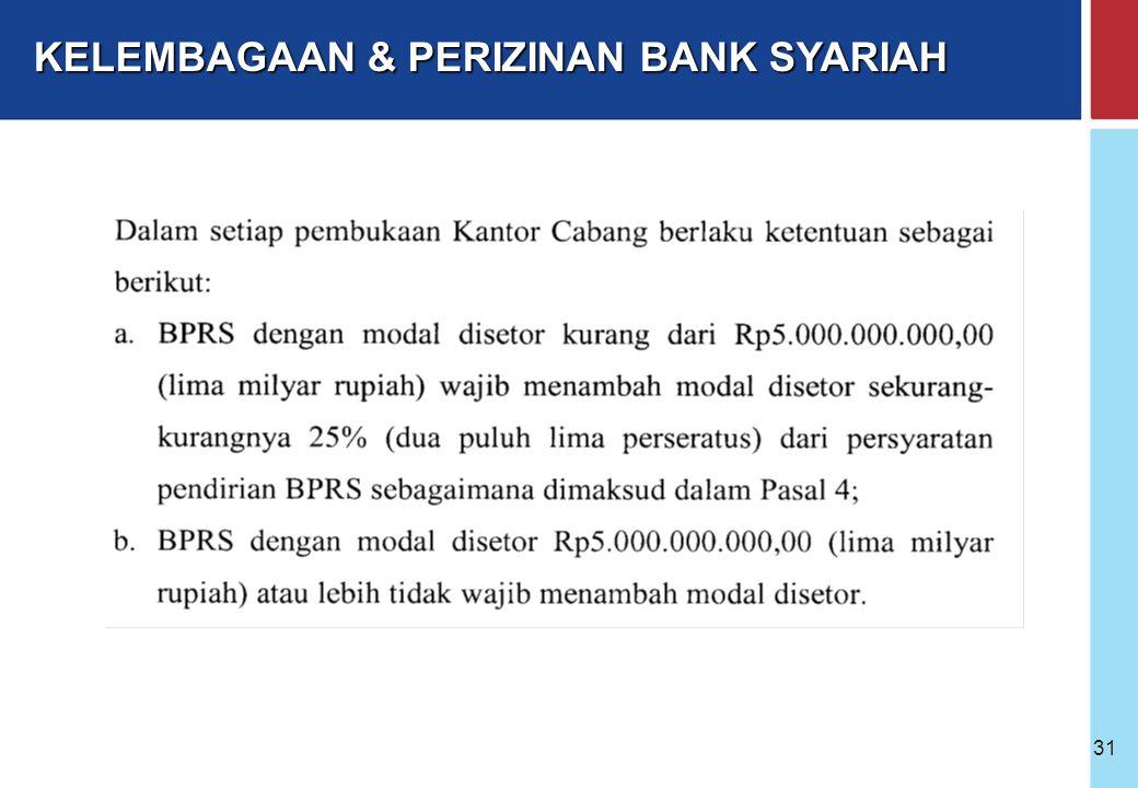 Bank Indonesia @ 2005 30 KANTOR PUSAT BPRS KC Syariah KK Syariah - ATM, Payment Point dll Keg. Kas Di luar Kantor Dalam provinsi yg sama STRUKTUR JARI