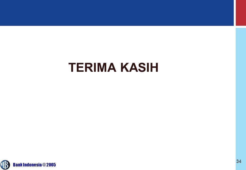 Bank Indonesia @ 2005 33 PERKEMBANGAN KELEMBAGAAN BANK SYARIAH Per 30 November 2007 UUS=26 ; Kantor (BUS&UUS)=766 ; BPRS=114 ; OC BUK=1.134