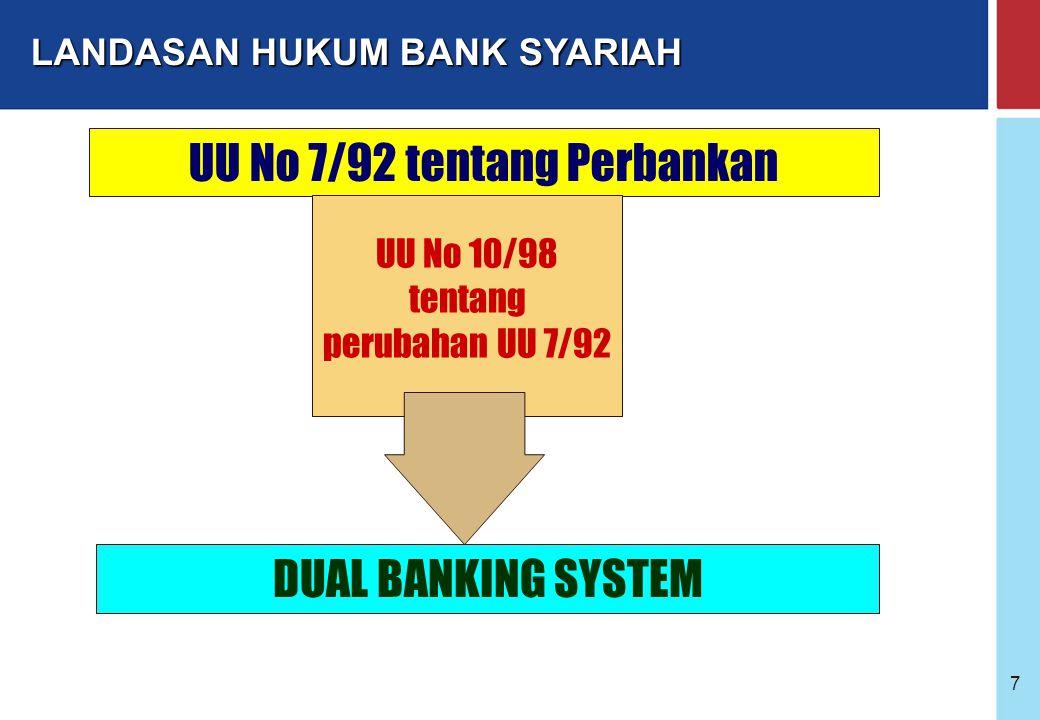Bank Indonesia @ 2005 27 Persetujuan Prinsip yaitu persetujuan untuk melakukan persiapan pendirian BPRS Persetujuan/penolakan permohonan persetujuan prinsip diberikan dalam jangka waktu 60 hari setelah dokumen lengkap Persetujuan prinsip berlaku dalam jangka waktu 360 hari KELEMBAGAAN & PERIZINAN BANK SYARIAH