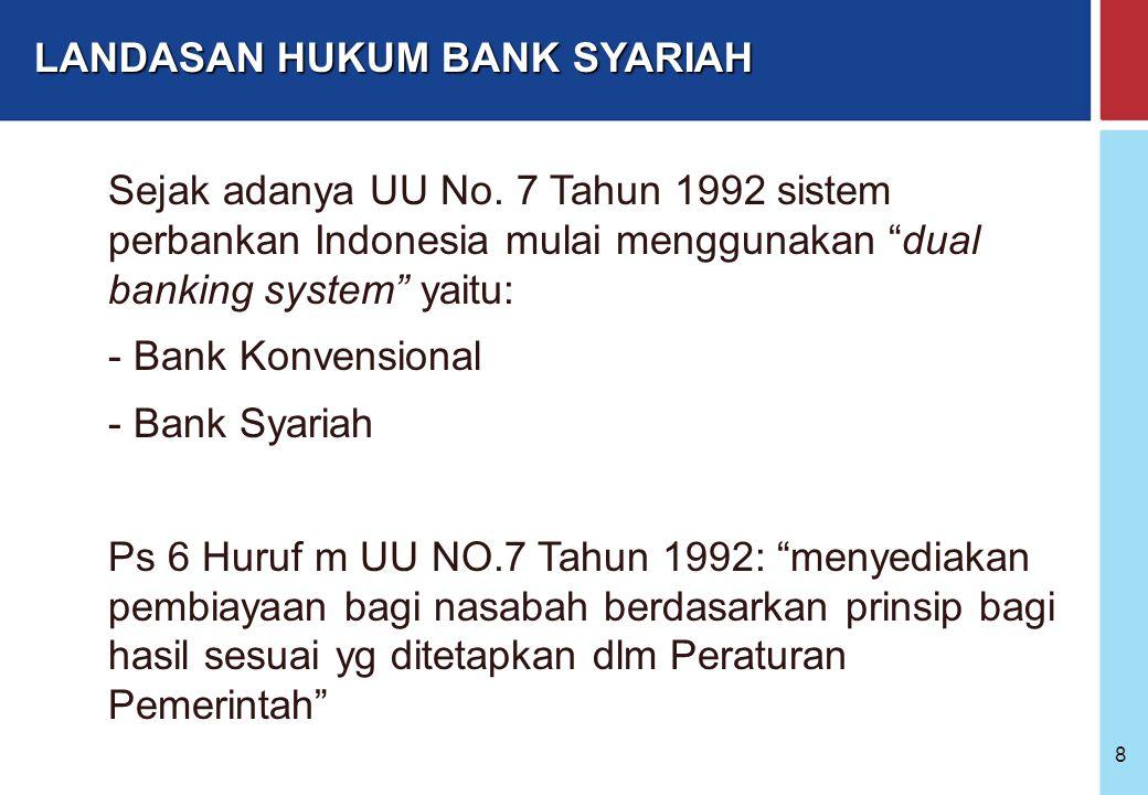 Bank Indonesia @ 2005 7 LANDASAN HUKUM BANK SYARIAH UU No 7/92 tentang Perbankan UU No 10/98 tentang perubahan UU 7/92 DUAL BANKING SYSTEM