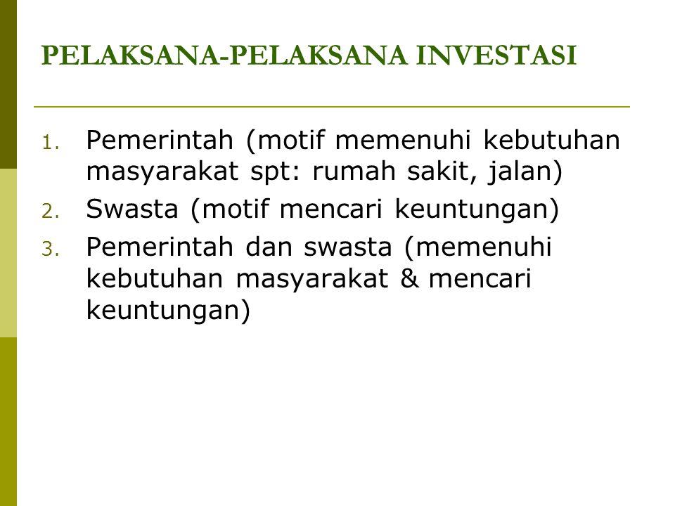 PELAKSANA-PELAKSANA INVESTASI 1. Pemerintah (motif memenuhi kebutuhan masyarakat spt: rumah sakit, jalan) 2. Swasta (motif mencari keuntungan) 3. Peme