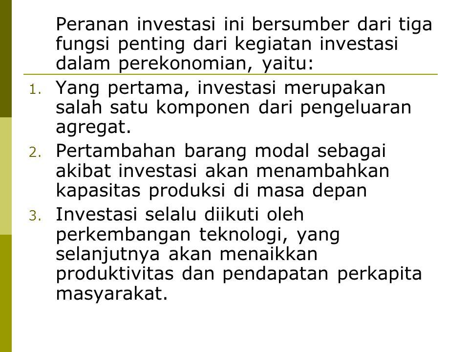 Peranan investasi ini bersumber dari tiga fungsi penting dari kegiatan investasi dalam perekonomian, yaitu: 1. Yang pertama, investasi merupakan salah