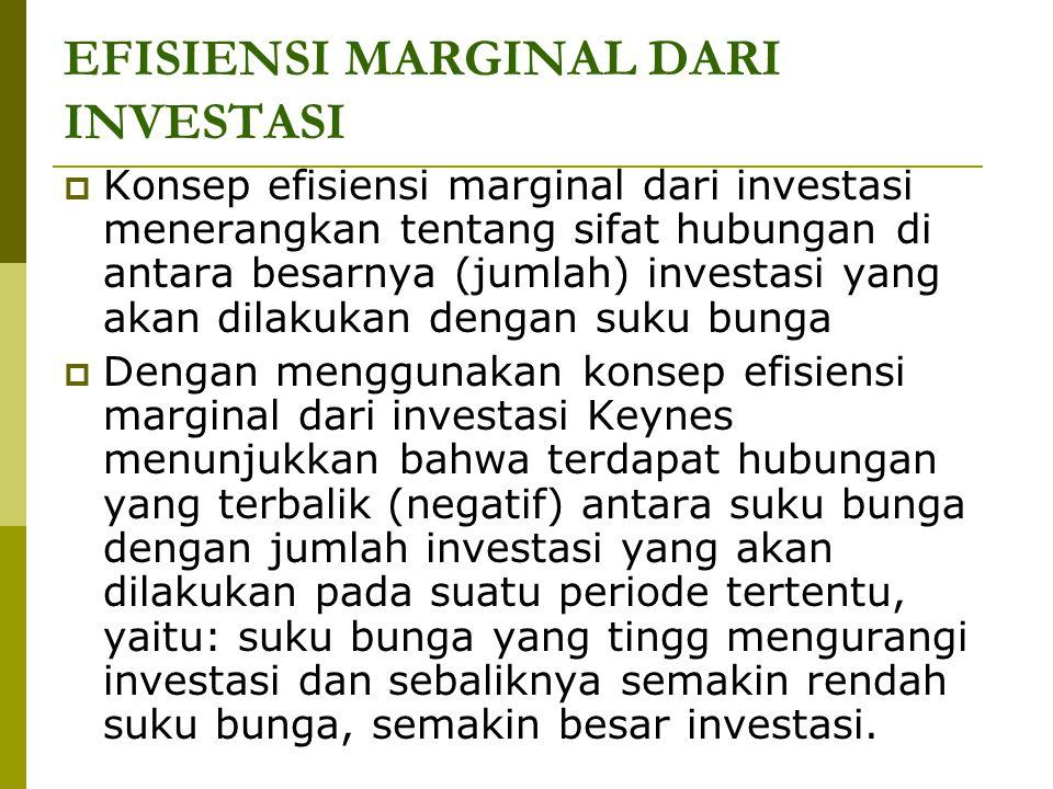 EFISIENSI MARGINAL DARI INVESTASI  Konsep efisiensi marginal dari investasi menerangkan tentang sifat hubungan di antara besarnya (jumlah) investasi