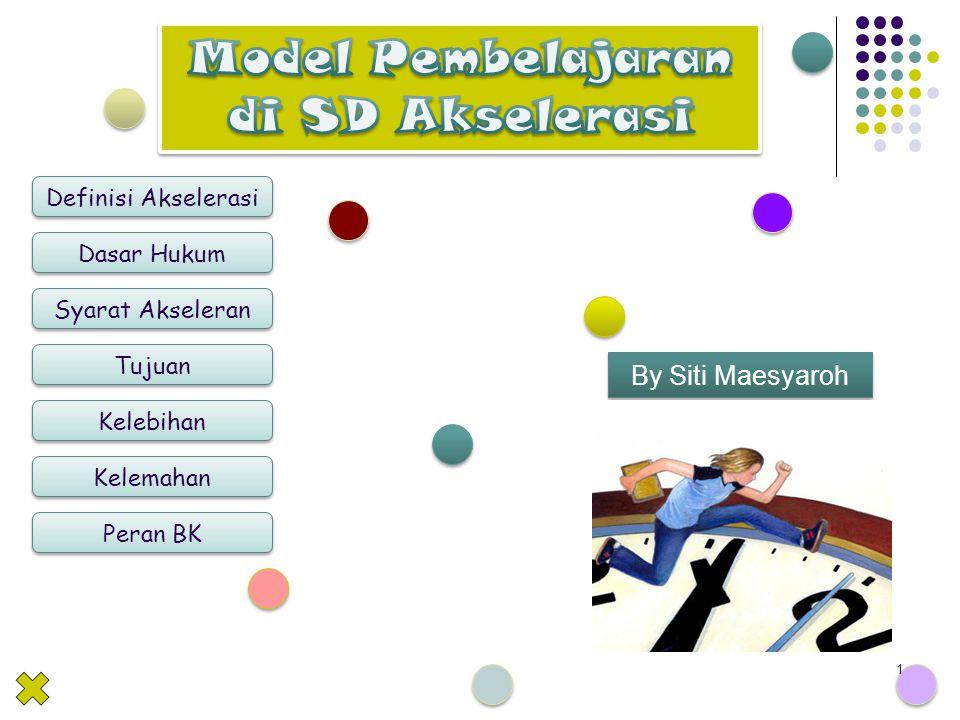 By Siti Maesyaroh Definisi Akselerasi Dasar Hukum Syarat Akseleran Tujuan Kelebihan Kelemahan Peran BK 1