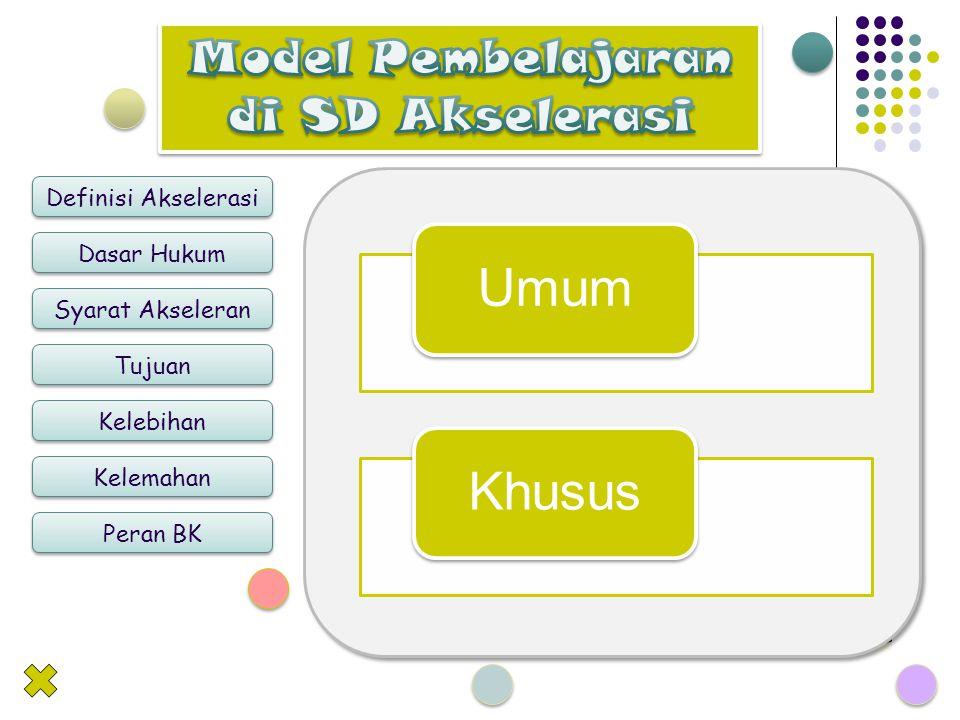 By Siti Maesyaroh Definisi Akselerasi Dasar Hukum Syarat Akseleran Tujuan Kelebihan Kelemahan Peran BK UmumKhusus