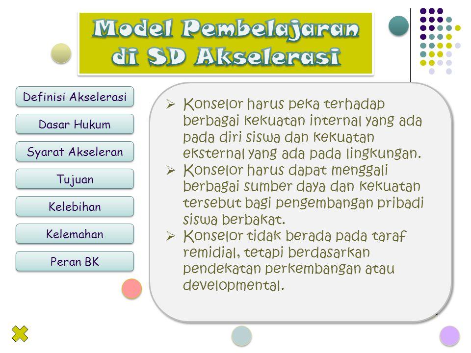 By Siti Maesyaroh Definisi Akselerasi Dasar Hukum Syarat Akseleran Tujuan Kelebihan Kelemahan Peran BK  Konselor harus peka terhadap berbagai kekuatan internal yang ada pada diri siswa dan kekuatan eksternal yang ada pada lingkungan.