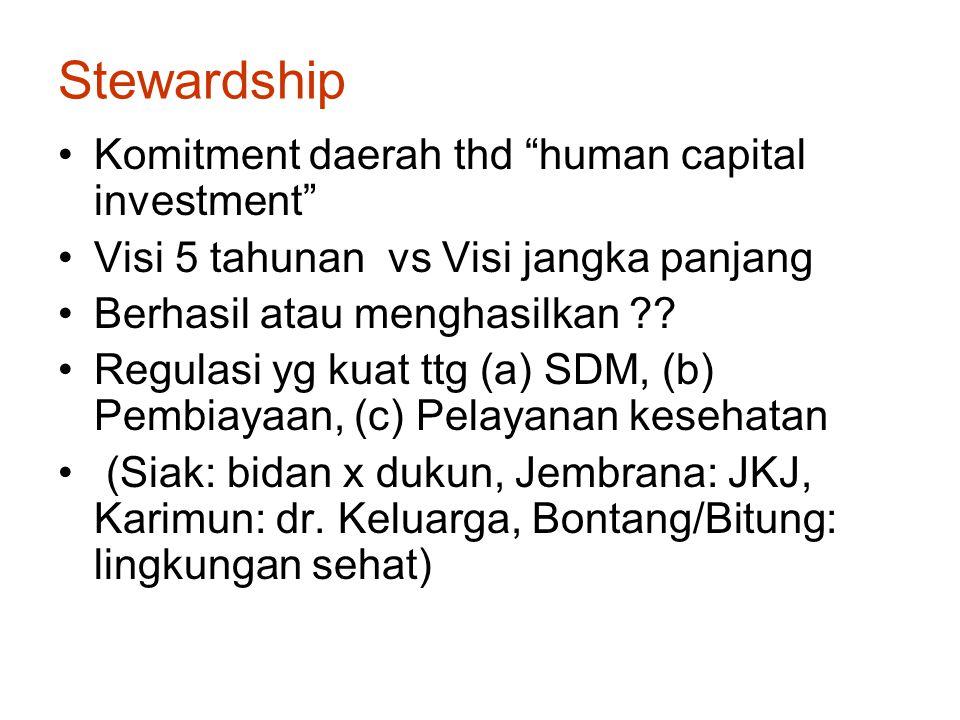 """Stewardship Komitment daerah thd """"human capital investment"""" Visi 5 tahunan vs Visi jangka panjang Berhasil atau menghasilkan ?? Regulasi yg kuat ttg ("""