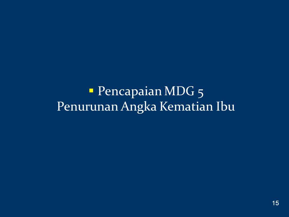  Pencapaian MDG 5 Penurunan Angka Kematian Ibu 15