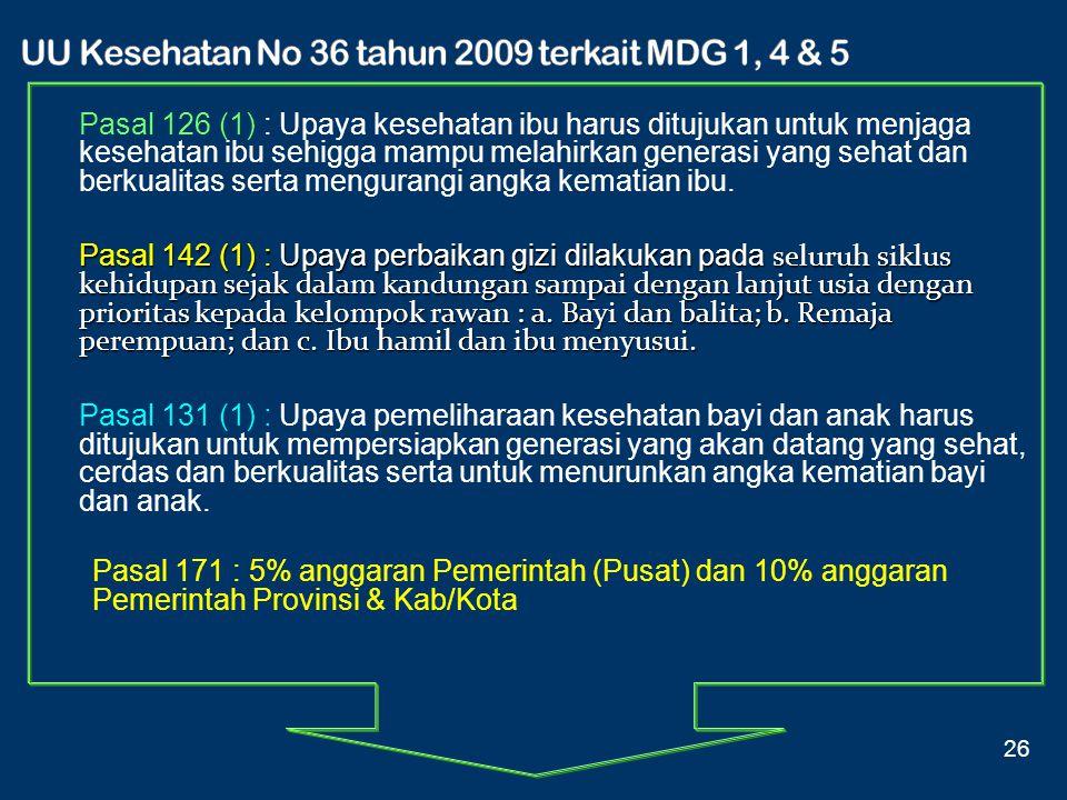 Pasal 126 (1) : Upaya kesehatan ibu harus ditujukan untuk menjaga kesehatan ibu sehigga mampu melahirkan generasi yang sehat dan berkualitas serta men