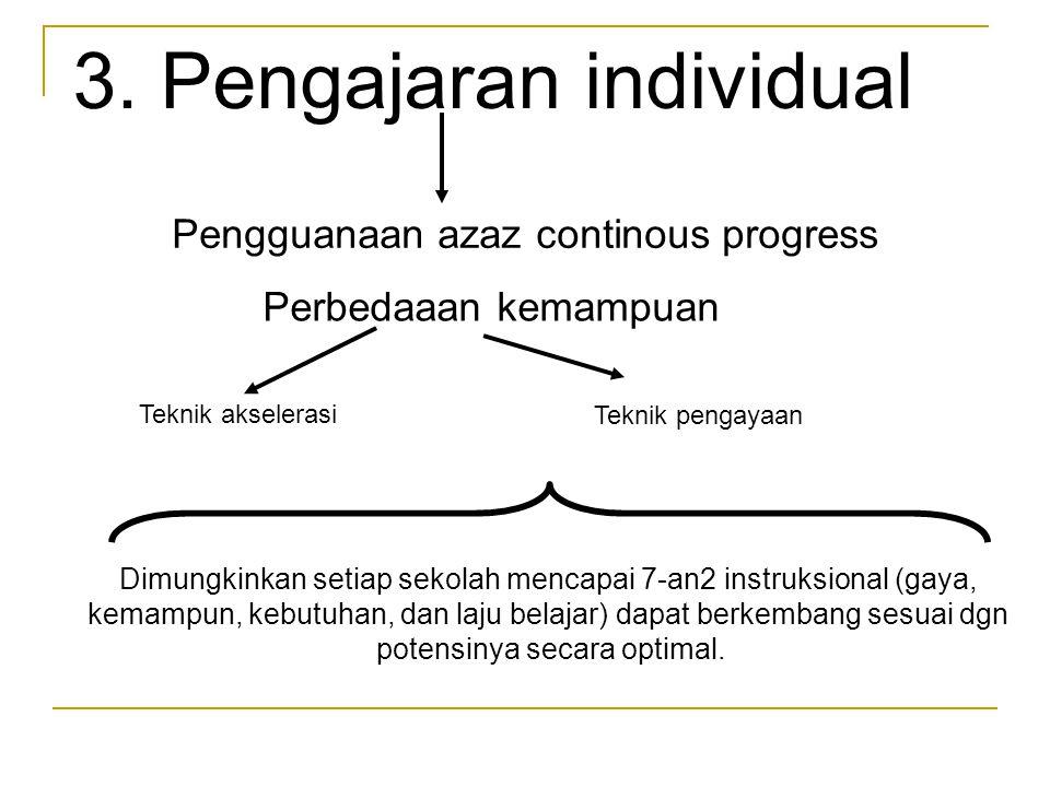 3. Pengajaran individual Pengguanaan azaz continous progress Teknik akselerasi Teknik pengayaan Perbedaaan kemampuan Dimungkinkan setiap sekolah menca