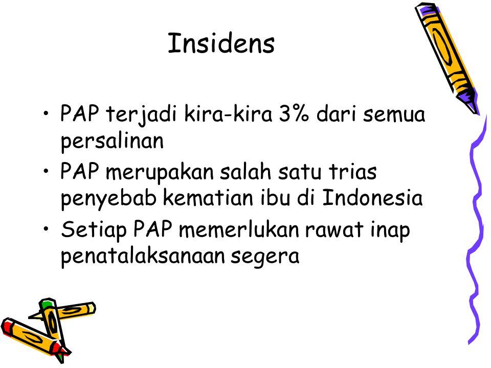 Insidens PAP terjadi kira-kira 3% dari semua persalinan PAP merupakan salah satu trias penyebab kematian ibu di Indonesia Setiap PAP memerlukan rawat inap penatalaksanaan segera
