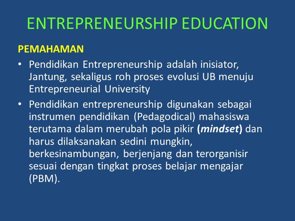 ENTREPRENEURSHIP EDUCATION PEMAHAMAN Pendidikan Entrepreneurship adalah inisiator, Jantung, sekaligus roh proses evolusi UB menuju Entrepreneurial Uni