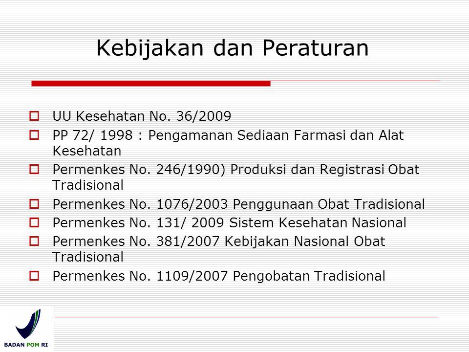 Kebijakan dan Peraturan  UU Kesehatan No. 36/2009  PP 72/ 1998 : Pengamanan Sediaan Farmasi dan Alat Kesehatan  Permenkes No. 246/1990) Produksi da