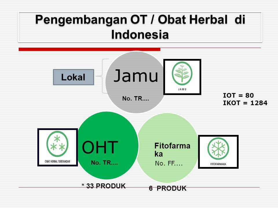 Jamu Fitofarma ka OHT Pengembangan OT / Obat Herbal di Indonesia Lokal No. TR.... No. FF.... * 33 PRODUK IOT = 80 IKOT = 1284 6 PRODUK